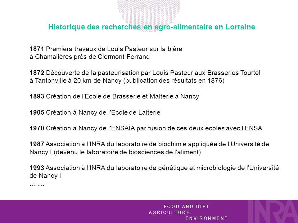 F O O D A N D D I E T A G R I C U L T U R E E N V I R O N M E N T Historique des recherches en agro-alimentaire en Lorraine 1871 Premiers travaux de L