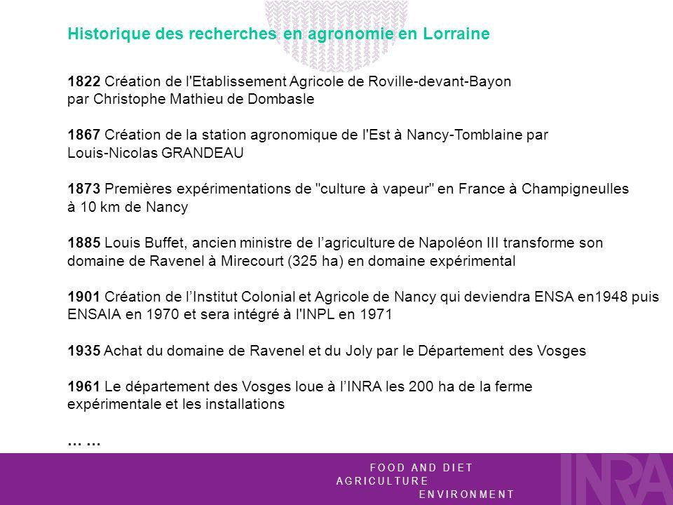 F O O D A N D D I E T A G R I C U L T U R E E N V I R O N M E N T Historique des recherches en agronomie en Lorraine 1822 Création de l'Etablissement
