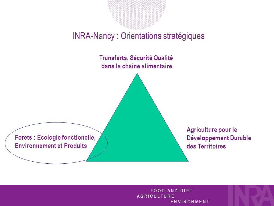 F O O D A N D D I E T A G R I C U L T U R E E N V I R O N M E N T INRA-Nancy : Orientations stratégiques Transferts, Sécurité Qualité dans la chaine a