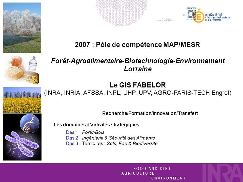 F O O D A N D D I E T A G R I C U L T U R E E N V I R O N M E N T 2007 : Pôle de compétence MAP/MESR Forêt-Agroalimentaire-Biotechnologie-Environnement Lorraine Le GIS FABELOR (INRA, INRIA, AFSSA, INPL, UHP, UPV, AGRO-PARIS-TECH Engref) Recherche/Formation/Innovation/Transfert Les domaines dactivités stratégiques Das 1 : Forêt-Bois Das 2 : Ingénierie & Sécurité des Aliments Das 3 : Territoires : Sols, Eau & Biodiversité