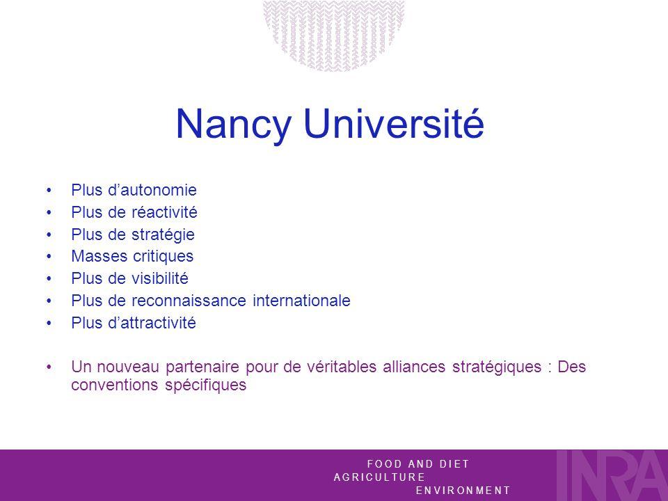 F O O D A N D D I E T A G R I C U L T U R E E N V I R O N M E N T Nancy Université Plus dautonomie Plus de réactivité Plus de stratégie Masses critiqu