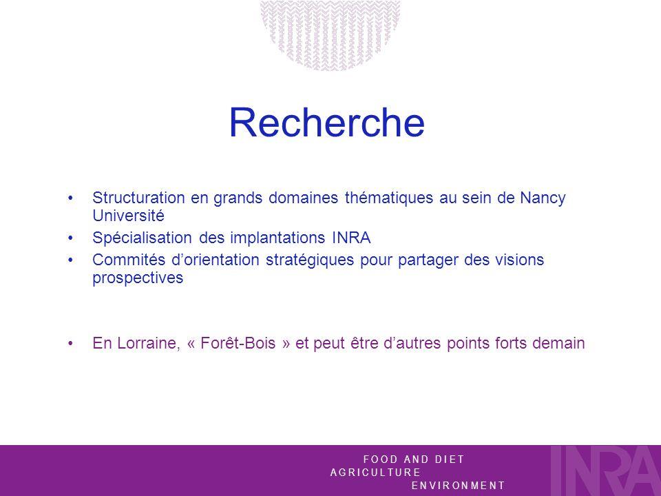 F O O D A N D D I E T A G R I C U L T U R E E N V I R O N M E N T Recherche Structuration en grands domaines thématiques au sein de Nancy Université S
