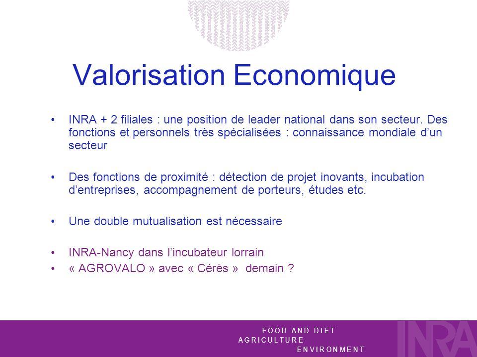 F O O D A N D D I E T A G R I C U L T U R E E N V I R O N M E N T Valorisation Economique INRA + 2 filiales : une position de leader national dans son secteur.