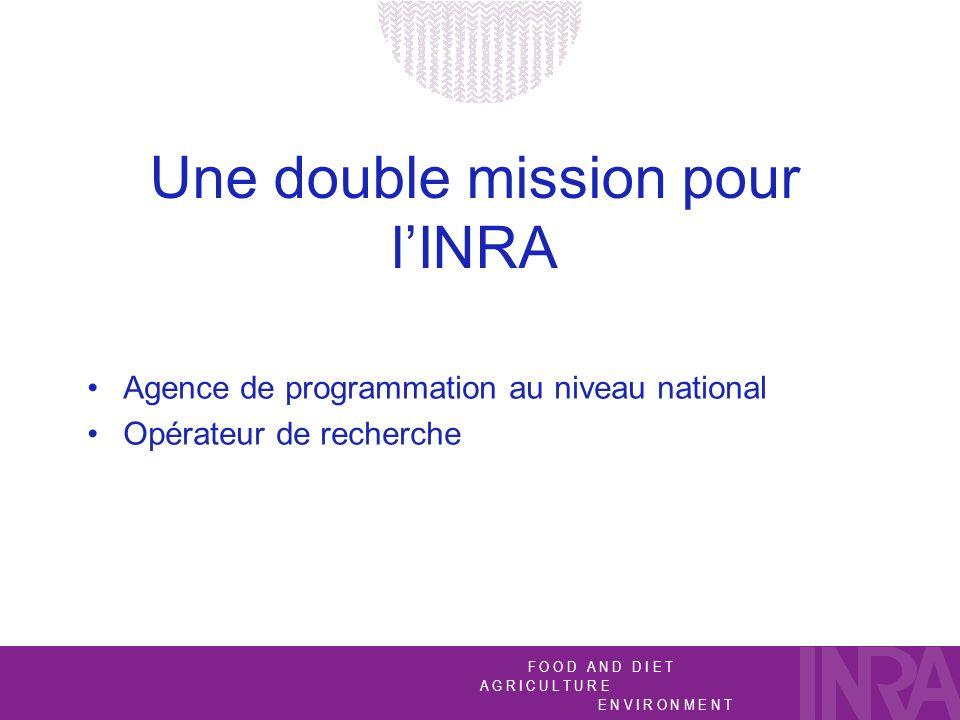 F O O D A N D D I E T A G R I C U L T U R E E N V I R O N M E N T Une double mission pour lINRA Agence de programmation au niveau national Opérateur d