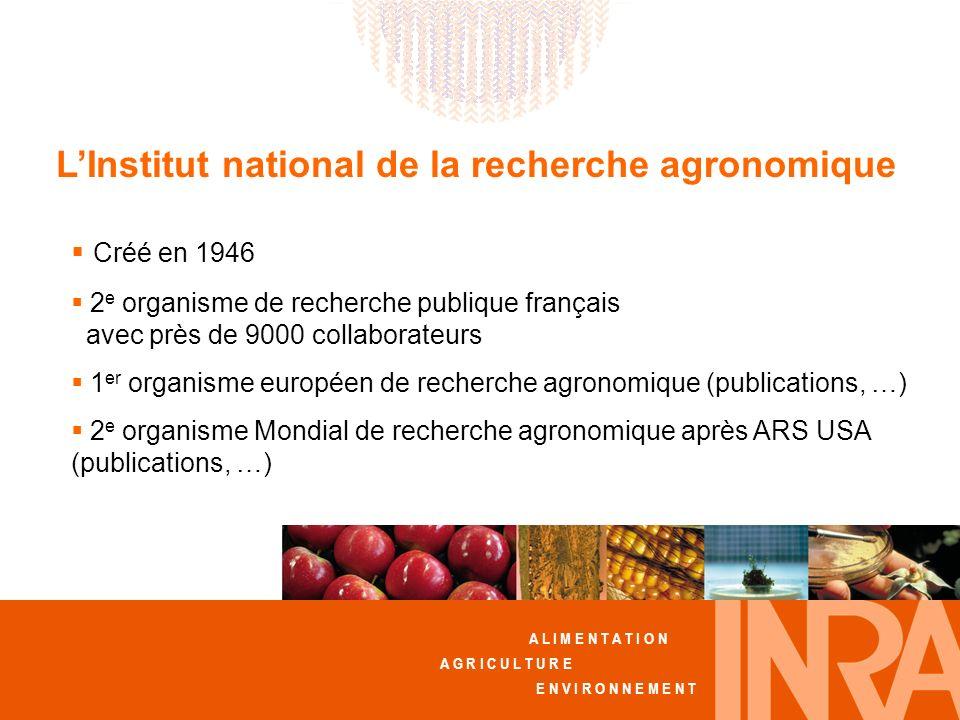 F O O D A N D D I E T A G R I C U L T U R E E N V I R O N M E N T LInstitut national de la recherche agronomique Créé en 1946 2 e organisme de recherche publique français avec près de 9000 collaborateurs 1 er organisme européen de recherche agronomique (publications, …) 2 e organisme Mondial de recherche agronomique après ARS USA (publications, …) A L I M E N T A T I O N A G R I C U L T U R E E N V I R O N N E M E N T