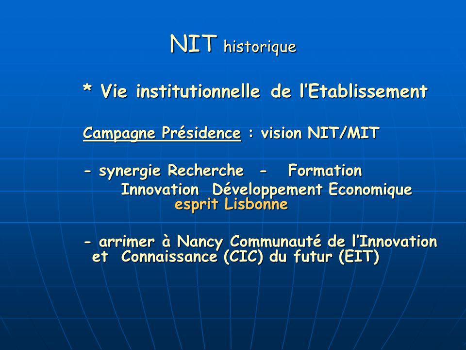 NIT 2.