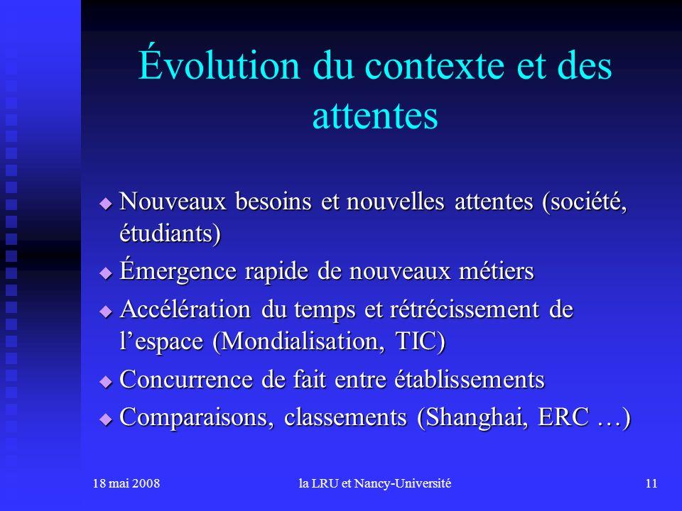 18 mai 2008la LRU et Nancy-Université11 Évolution du contexte et des attentes Nouveaux besoins et nouvelles attentes (société, étudiants) Nouveaux bes