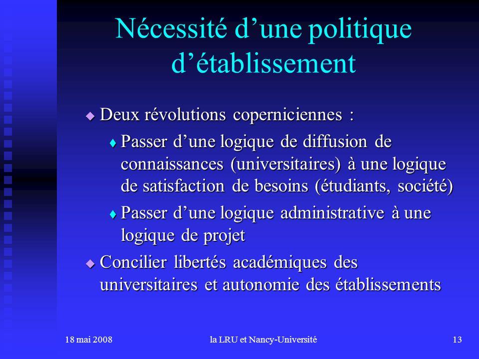 18 mai 2008la LRU et Nancy-Université13 Nécessité dune politique détablissement Deux révolutions coperniciennes : Deux révolutions coperniciennes : Pa