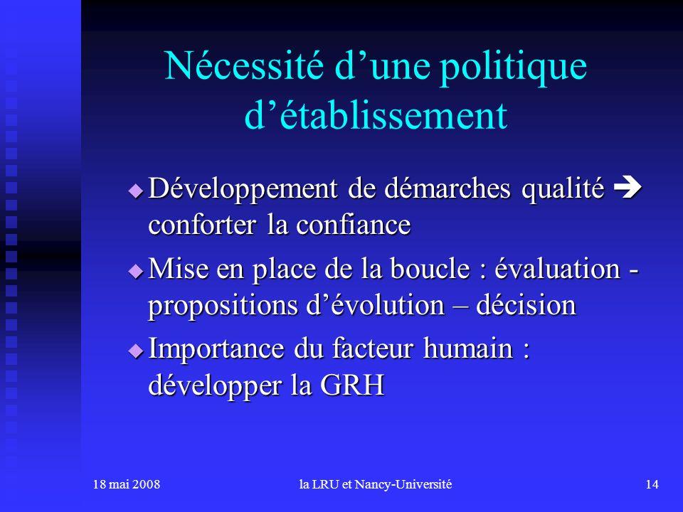18 mai 2008la LRU et Nancy-Université14 Nécessité dune politique détablissement Développement de démarches qualité conforter la confiance Développemen