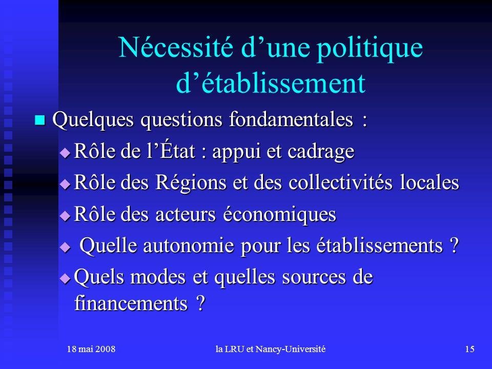 18 mai 2008la LRU et Nancy-Université15 Nécessité dune politique détablissement Quelques questions fondamentales : Quelques questions fondamentales :
