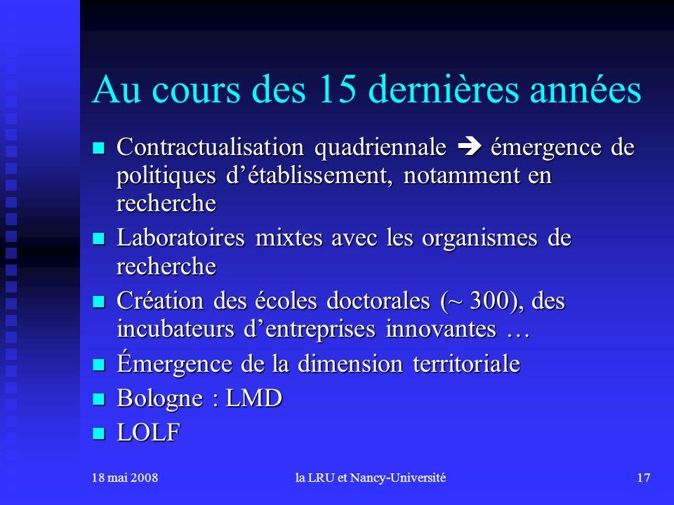 18 mai 2008la LRU et Nancy-Université17 Au cours des 15 dernières années Contractualisation quadriennale émergence de politiques détablissement, notam