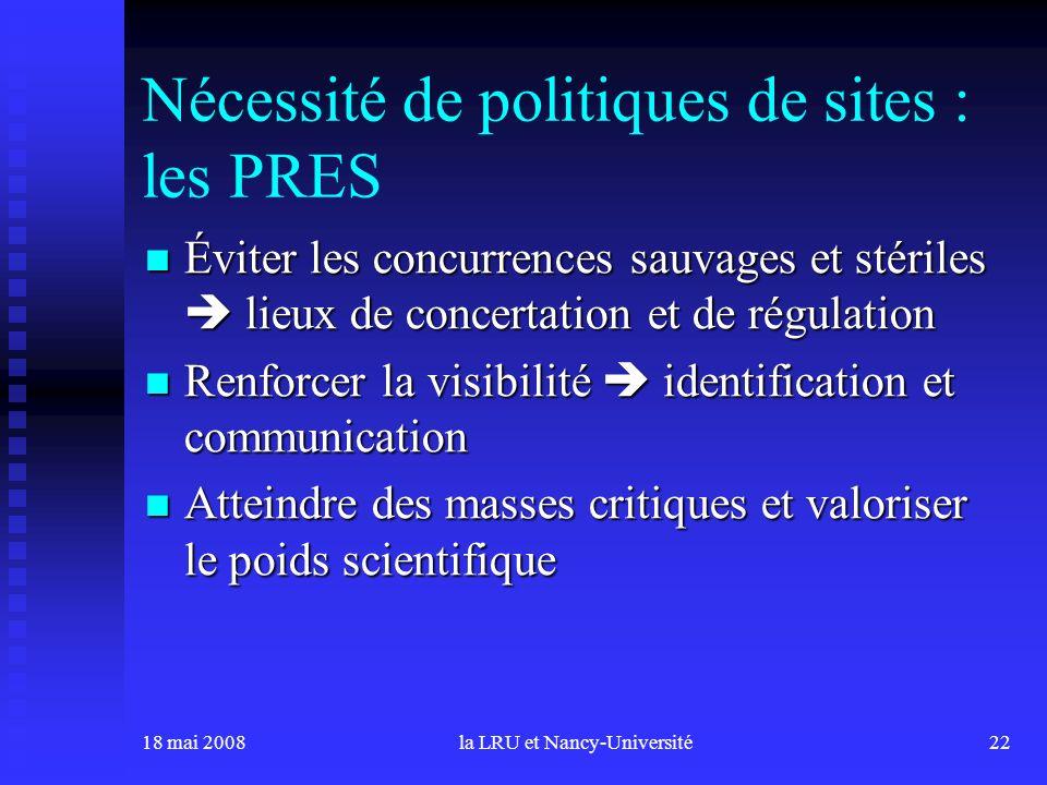 18 mai 2008la LRU et Nancy-Université22 Nécessité de politiques de sites : les PRES Éviter les concurrences sauvages et stériles lieux de concertation