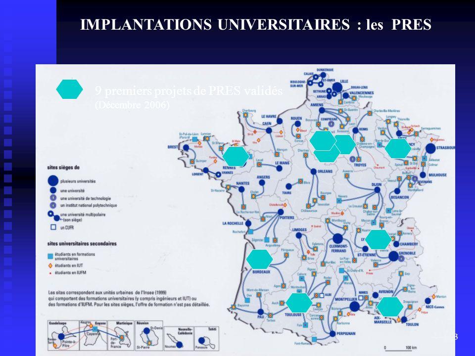 18 mai 2008la LRU et Nancy-Université23 IMPLANTATIONS UNIVERSITAIRES : les PRES 9 premiers projets de PRES validés (Décembre 2006)