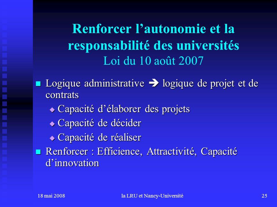 18 mai 2008la LRU et Nancy-Université25 Renforcer lautonomie et la responsabilité des universités Loi du 10 août 2007 Logique administrative logique d