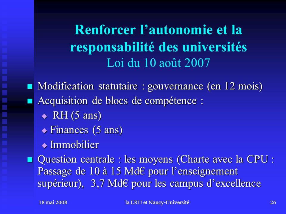 18 mai 2008la LRU et Nancy-Université26 Renforcer lautonomie et la responsabilité des universités Loi du 10 août 2007 Modification statutaire : gouvernance (en 12 mois) Modification statutaire : gouvernance (en 12 mois) Acquisition de blocs de compétence : Acquisition de blocs de compétence : RH (5 ans) RH (5 ans) Finances (5 ans) Finances (5 ans) Immobilier Immobilier Question centrale : les moyens (Charte avec la CPU : Passage de 10 à 15 Md pour lenseignement supérieur), 3,7 Md pour les campus dexcellence Question centrale : les moyens (Charte avec la CPU : Passage de 10 à 15 Md pour lenseignement supérieur), 3,7 Md pour les campus dexcellence