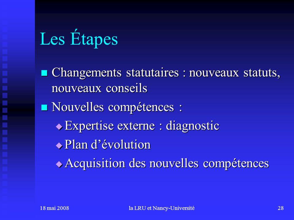 18 mai 2008la LRU et Nancy-Université28 Les Étapes Changements statutaires : nouveaux statuts, nouveaux conseils Changements statutaires : nouveaux st