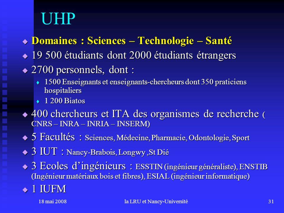 18 mai 2008la LRU et Nancy-Université31 Domaines : Sciences – Technologie – Santé Domaines : Sciences – Technologie – Santé 19 500 étudiants dont 2000