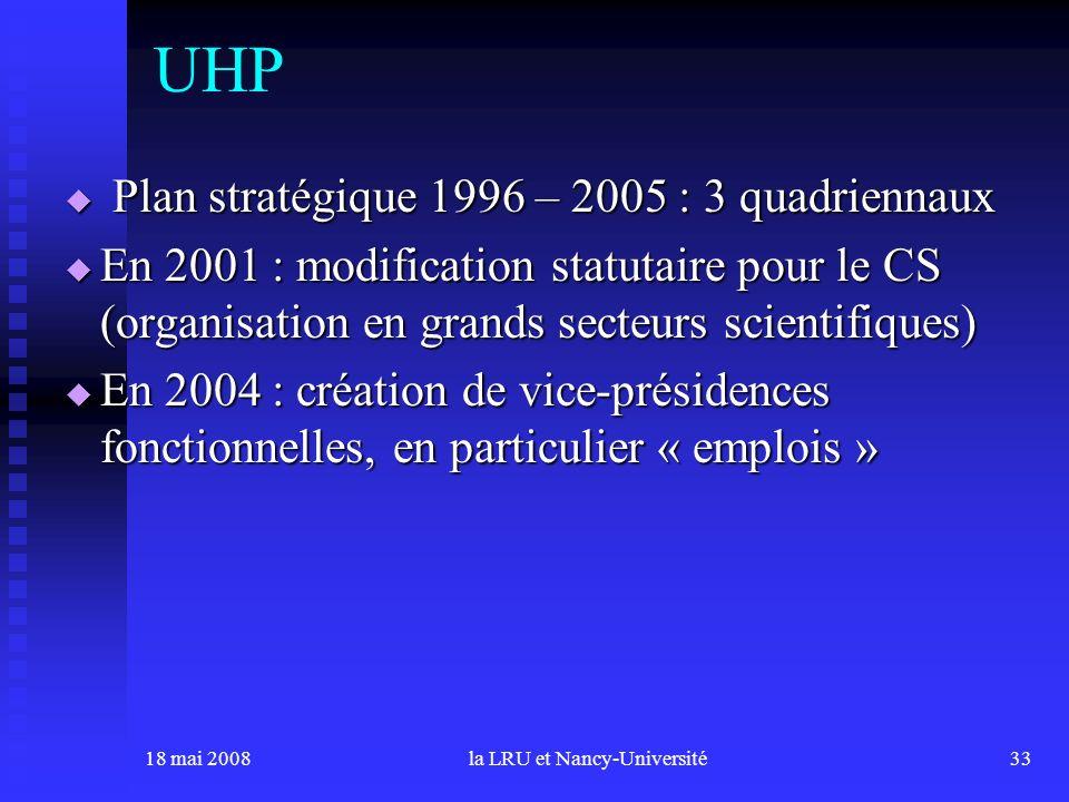 18 mai 2008la LRU et Nancy-Université33 Plan stratégique 1996 – 2005 : 3 quadriennaux Plan stratégique 1996 – 2005 : 3 quadriennaux En 2001 : modification statutaire pour le CS (organisation en grands secteurs scientifiques) En 2001 : modification statutaire pour le CS (organisation en grands secteurs scientifiques) En 2004 : création de vice-présidences fonctionnelles, en particulier « emplois » En 2004 : création de vice-présidences fonctionnelles, en particulier « emplois » UHP