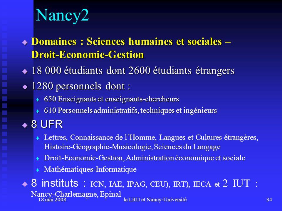 18 mai 2008la LRU et Nancy-Université34 Domaines : Sciences humaines et sociales – Droit-Economie-Gestion Domaines : Sciences humaines et sociales – D
