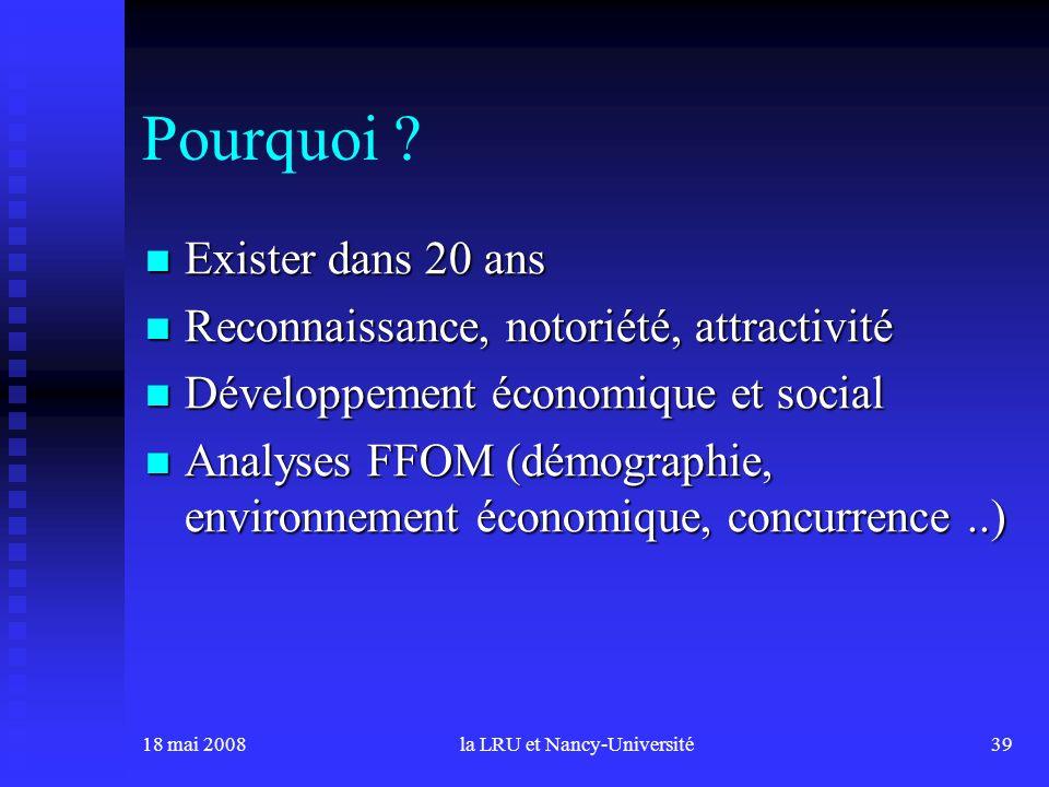 18 mai 2008la LRU et Nancy-Université39 Pourquoi ? Exister dans 20 ans Exister dans 20 ans Reconnaissance, notoriété, attractivité Reconnaissance, not