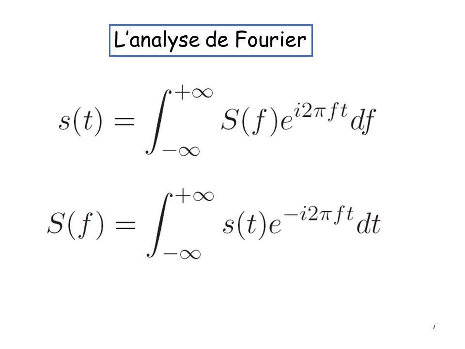 7 - 1/3 du 3ème harmonique + 1/5 du 5ème harmonique - 1/7 du 7ème harmonique Lanalyse de Fourier