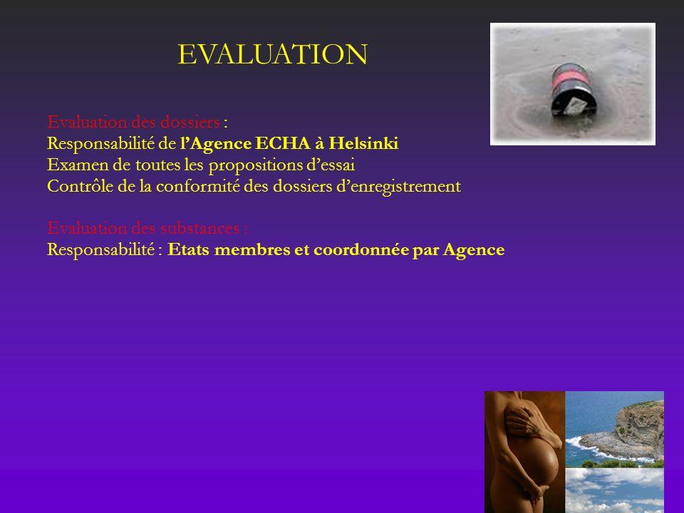 EVALUATION Evaluation des dossiers : Responsabilité de lAgence ECHA à Helsinki Examen de toutes les propositions dessai Contrôle de la conformité des