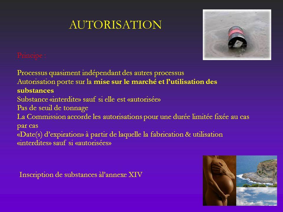 AUTORISATION Principe : Processus quasiment indépendant des autres processus Autorisation porte sur la mise sur le marché et lutilisation des substanc