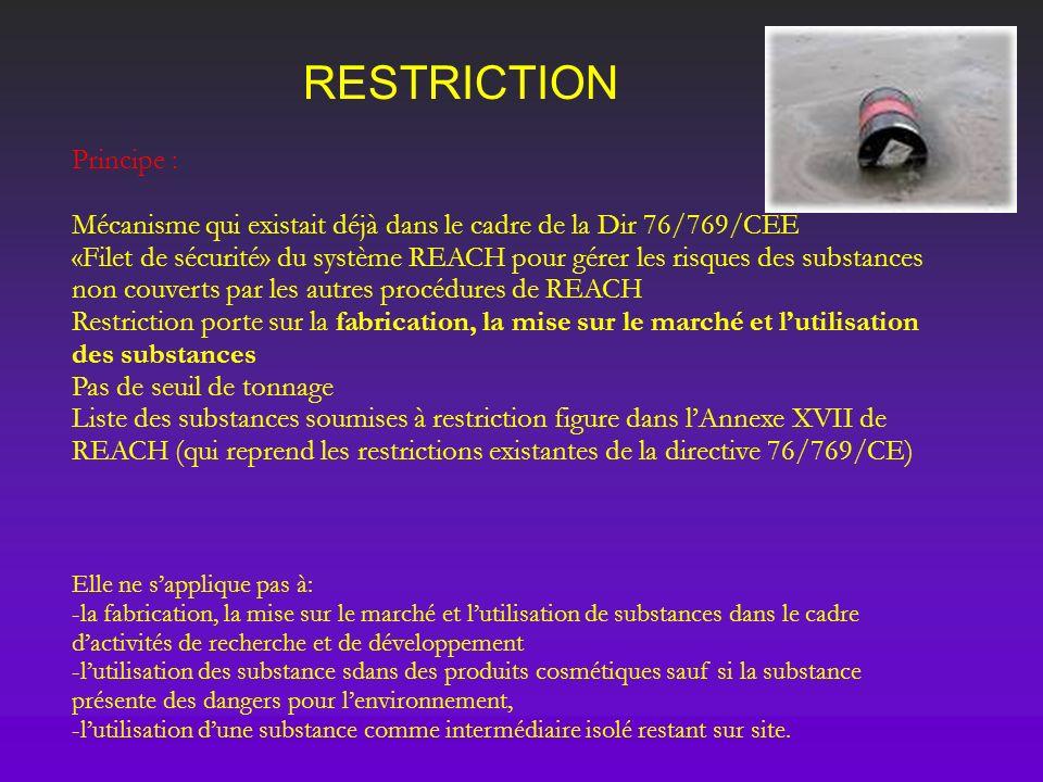 RESTRICTION Principe : Mécanisme qui existait déjà dans le cadre de la Dir 76/769/CEE «Filet de sécurité» du système REACH pour gérer les risques des