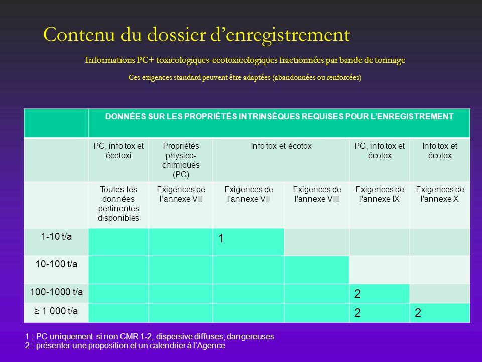 Contenu du dossier denregistrement Informations PC+ toxicologiques-ecotoxicologiques fractionnées par bande de tonnage Ces exigences standard peuvent