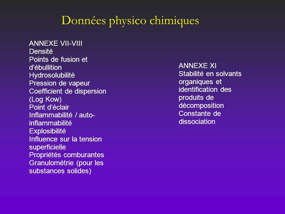 Données physico chimiques ANNEXE VII-VIII Densité Points de fusion et débullition Hydrosolubilité Pression de vapeur Coefficient de dispersion (Log Ko