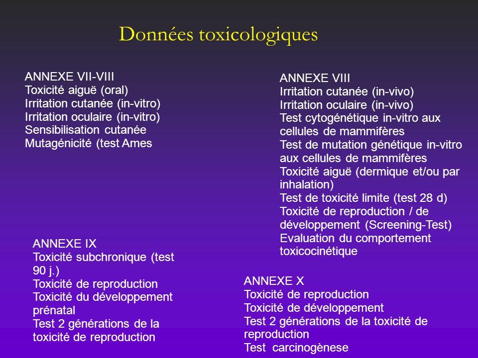 Données toxicologiques ANNEXE VII-VIII Toxicité aiguë (oral) Irritation cutanée (in-vitro) Irritation oculaire (in-vitro) Sensibilisation cutanée Muta