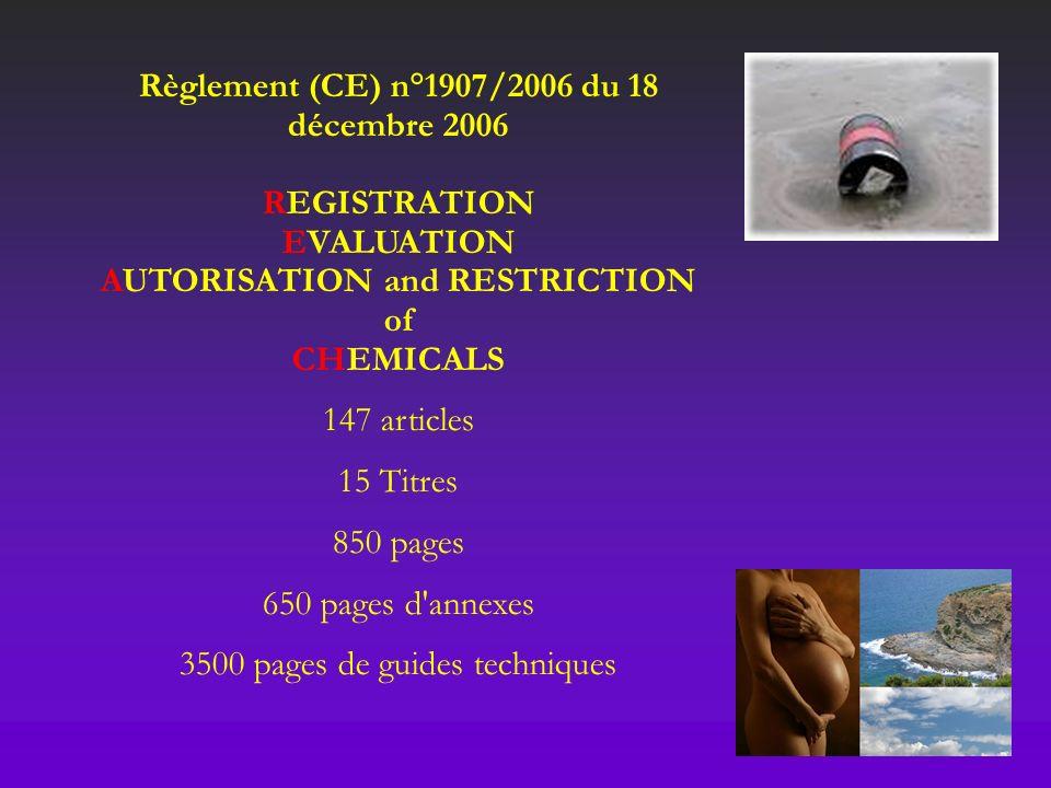 AUTORISATION Substances potentiellement visées Substances extrêmement préoccupantes Cancérogènes catégorie 1 et 2 Mutagènes catégorie 1 et 2 Toxiques pour la reproduction catégorie 1 et 2 Persistantes, Bioaccumulables et Toxiques (PBT) Très Persistantes et très bioaccumulables (vPvB) Perturbateurs endocriniens et substances qui suscitent un niveau de préoccupation équivalent