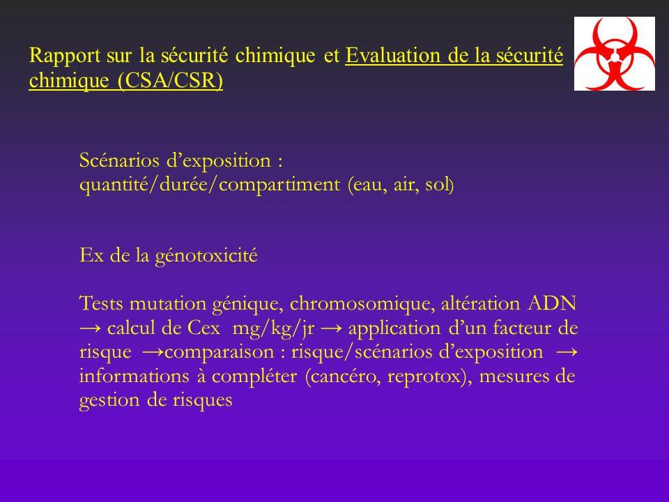 Rapport sur la sécurité chimique et Evaluation de la sécurité chimique (CSA/CSR) Ex de la génotoxicité Tests mutation génique, chromosomique, altérati