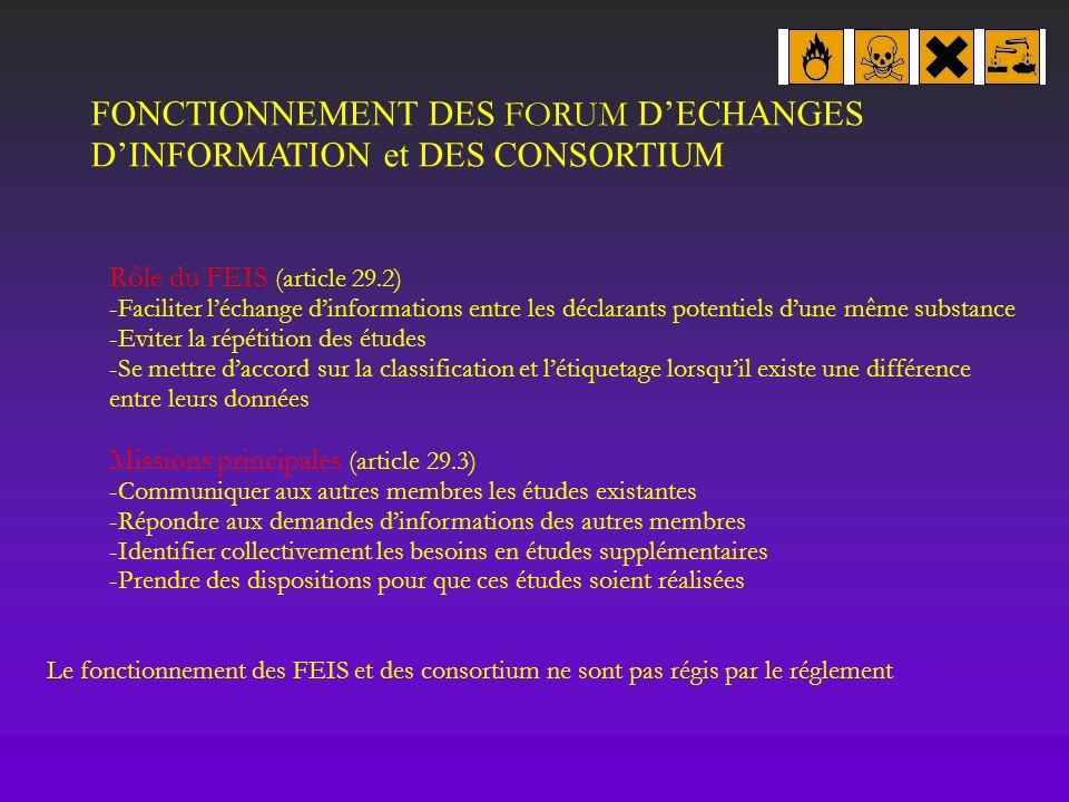 FONCTIONNEMENT DES FORUM DECHANGES DINFORMATION et DES CONSORTIUM Rôle du FEIS (article 29.2) -Faciliter léchange dinformations entre les déclarants p