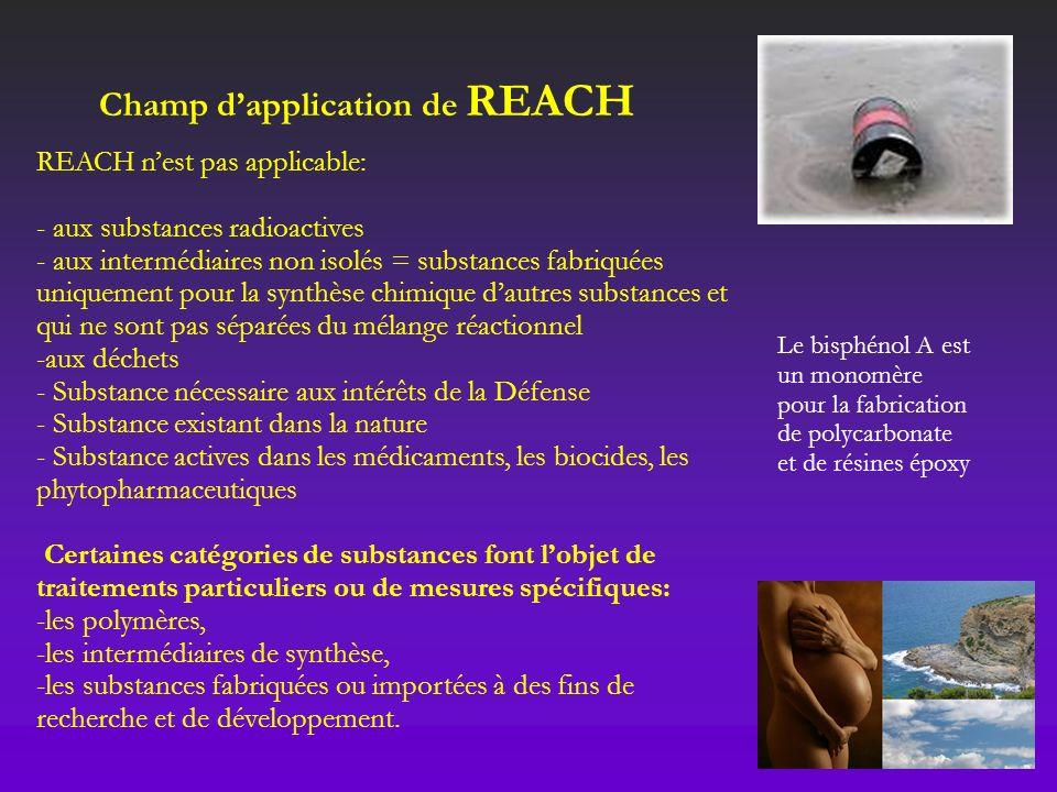 REACH nest pas applicable: - aux substances radioactives - aux intermédiaires non isolés = substances fabriquées uniquement pour la synthèse chimique