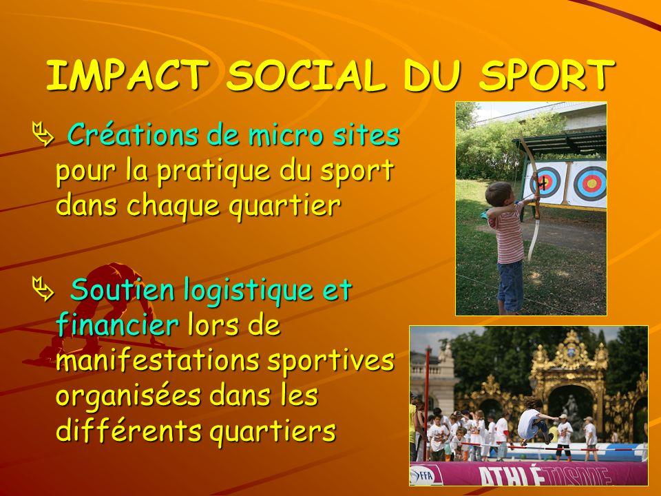 IMPACT SOCIAL DU SPORT Créations de micro sites pour la pratique du sport dans chaque quartier Créations de micro sites pour la pratique du sport dans