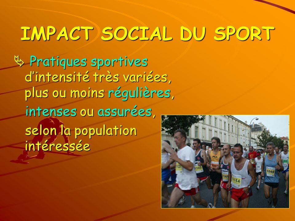 IMPACT SOCIAL DU SPORT Pratiques sportives dintensité très variées, plus ou moins régulières, Pratiques sportives dintensité très variées, plus ou moi