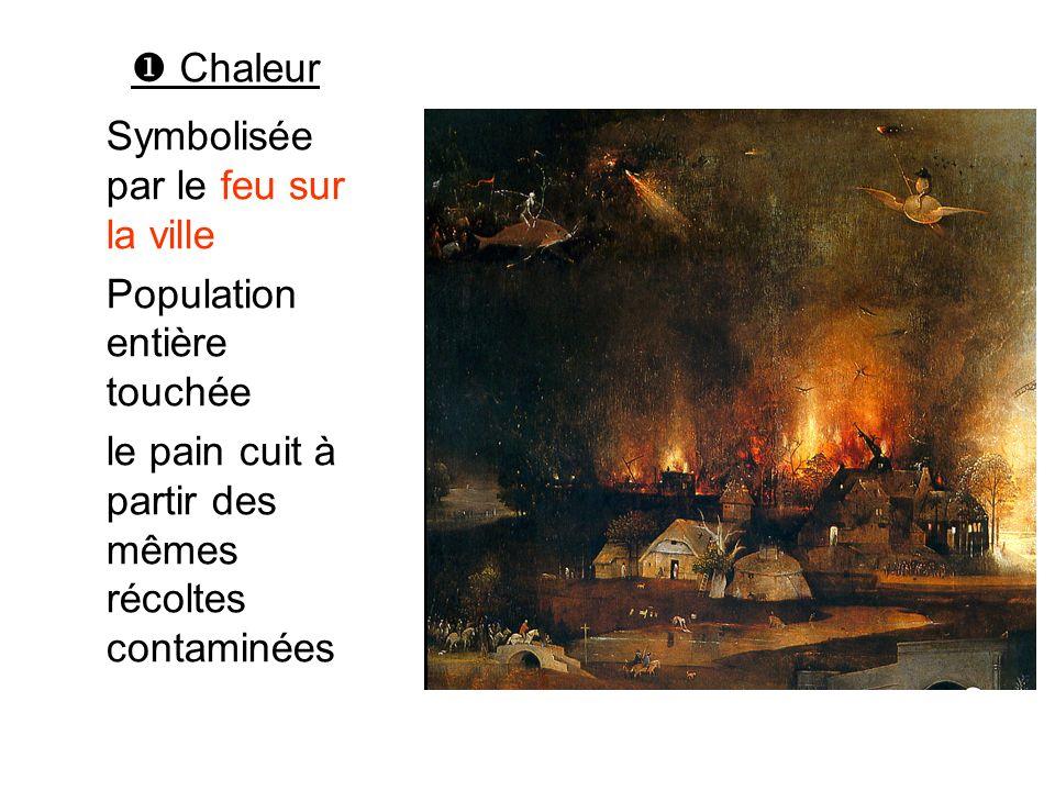 Chaleur Symbolisée par le feu sur la ville Population entière touchée le pain cuit à partir des mêmes récoltes contaminées