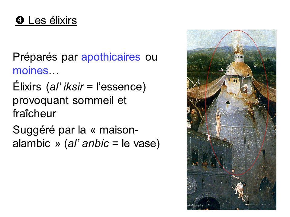 Les élixirs Préparés par apothicaires ou moines… Élixirs (al iksir = lessence) provoquant sommeil et fraîcheur Suggéré par la « maison- alambic » (al