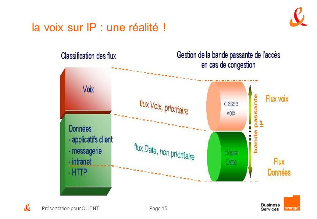 Page 15Présentation pour CLIENT la voix sur IP : une réalité !