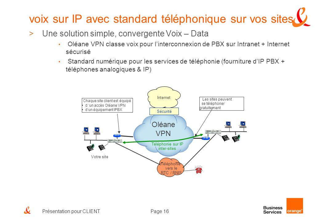 Page 16Présentation pour CLIENT Oléane VPN Internet Sécurité Téléphonie sur IP inter-sites Téléphonie vers le RTC / RNIS Chaque site client est équipé