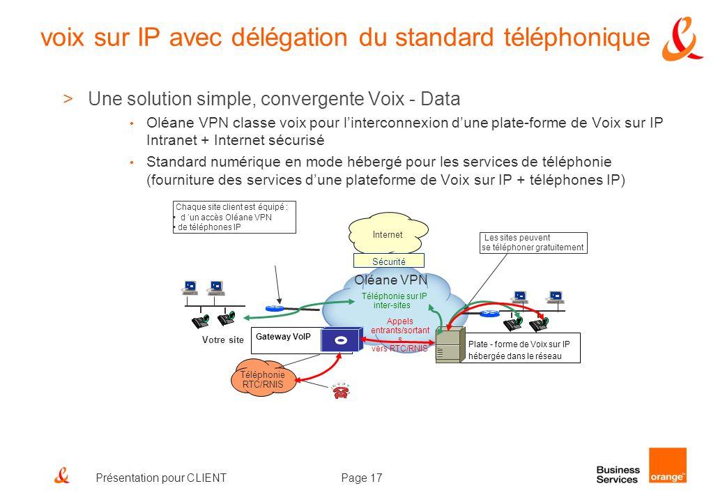 Page 17Présentation pour CLIENT Oléane VPN Internet Sécurité Téléphonie sur IP inter-sites Téléphonie RTC/RNIS Chaque site client est équipé : d un ac