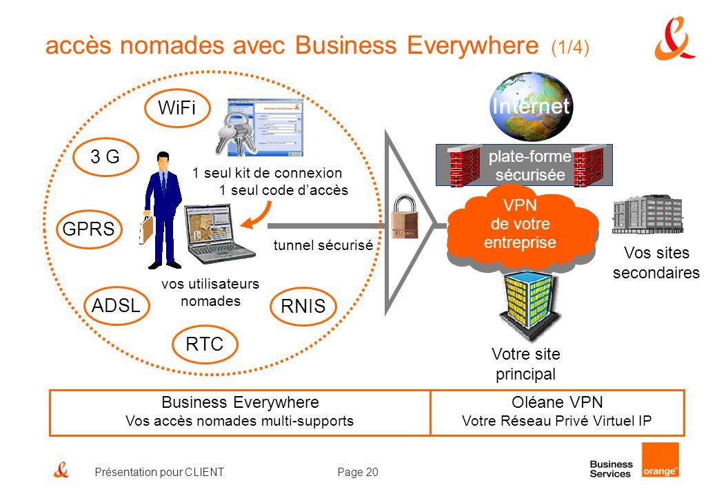 Page 20Présentation pour CLIENT accès nomades avec Business Everywhere (1/4) @ Internet Votre site principal vos utilisateurs nomades Vos sites second