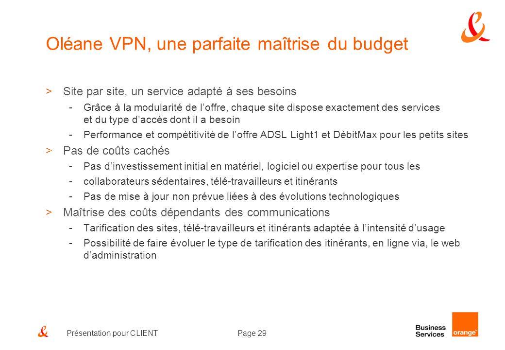 Page 29Présentation pour CLIENT Oléane VPN, une parfaite maîtrise du budget >Site par site, un service adapté à ses besoins -Grâce à la modularité de