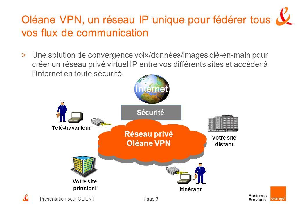 Page 4Présentation pour CLIENT Oléane VPN : points clés de loffre >Une grande modularité selon le besoin de chaque site : -3 niveaux de service : Intranet + Internet + services applicatifs hébergés -Une large palette de débits jusquà 8M Le haut-débit garanti jusquà 2M est disponible sur 100% du territoire -Ajout/modification dun site sans perturbation de lactivité du client >Sécurité et maîtrise de bout-en-bout, grâce au VPN MPLS : -Un réseau privé physiquement séparé de lInternet public et géré par FT -Sécurité managée des flux et des données contre les dangers venus de lInternet -Un interlocuteur unique et des engagements contractuel sur lensemble du service >Une solution de convergence IP clé en main : -Accès nomade pour tous les collaborateurs avec Business Everywhere -Voix sur IP inter-sites avec PABX sur site du client ou externalisé
