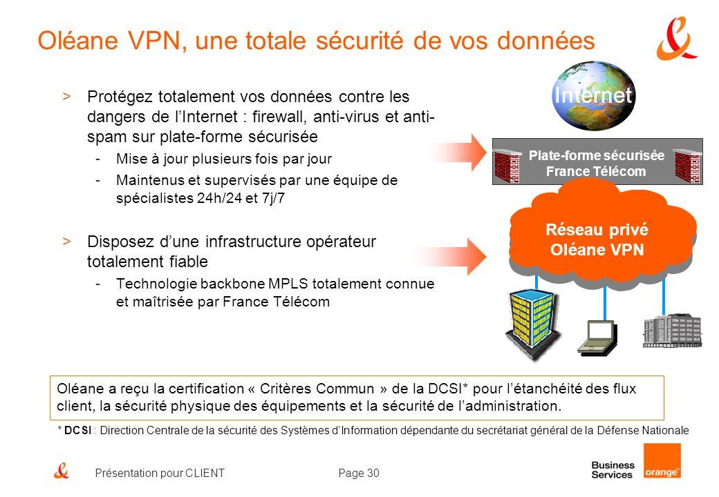 Page 30Présentation pour CLIENT Oléane VPN, une totale sécurité de vos données >Protégez totalement vos données contre les dangers de lInternet : fire