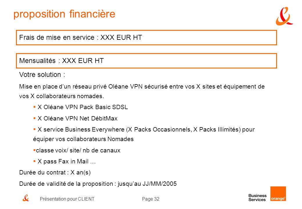 Page 32Présentation pour CLIENT proposition financière Frais de mise en service : XXX EUR HT Mensualités : XXX EUR HT Votre solution : Mise en place d
