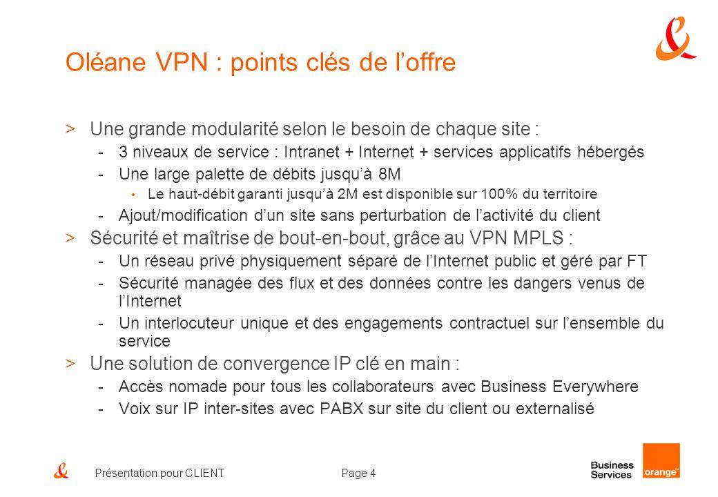 Page 4Présentation pour CLIENT Oléane VPN : points clés de loffre >Une grande modularité selon le besoin de chaque site : -3 niveaux de service : Intr