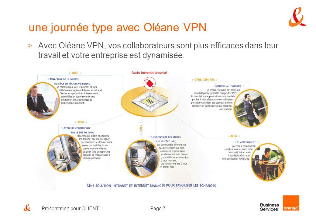 Page 28Présentation pour CLIENT Oléane VPN, une technologie innovante & maîtrisée >La performance et la fiabilité du réseau MPLS Orange Business Services Votre réseau privé est physiquement séparé de lInternet public La solution est administrée, supervisée et maintenue par nos équipes >La souplesse dun réseau VPN Déménagez, ajoutez des serveurs, créez des accès pour vos collaborateurs nomades sans impact sur votre activité >La simplicité dune solution clé-en-main Les experts dOrange Business Services vous accompagnent à chaque étape de la vie de votre solution Vous bénéficiez dun point daccueil unique en Centre Support @ Internet Réseau privé Oléane VPN MPLS