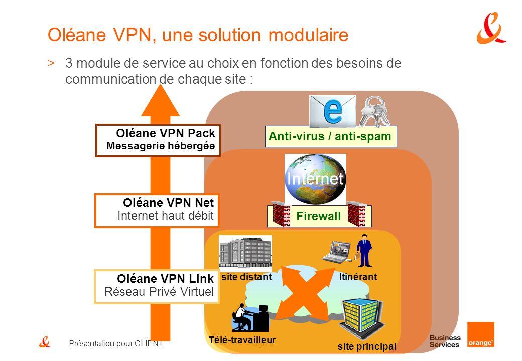 Page 8Présentation pour CLIENT site principal site distant Firewall Anti-virus / anti-spam Oléane VPN Link Réseau Privé Virtuel Oléane VPN Pack Messag